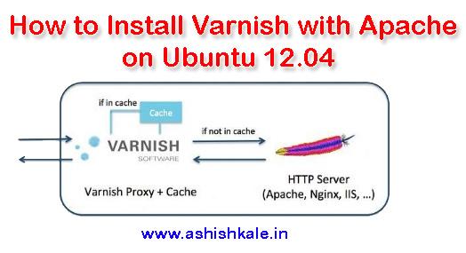 Install Varnish